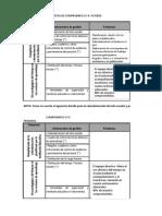 Matriz Para La Elaboracion de Compromisos 3 y 4 Del PAT 2015 Ccesa