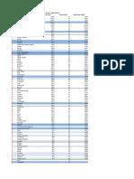 FSI Rankings 2013