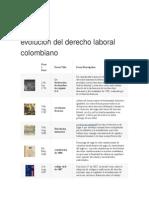 evolucion del derecho laboral colombiano.docx