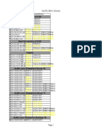 Kernel Checklist MR14