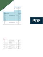Proyectos para Sistemas Operativos