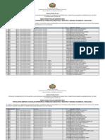Modalidad admision 2015