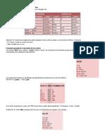 Resumen gramatical Francés