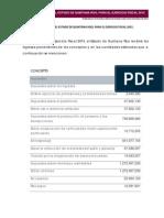 Presupuesto Egresos 2015 Qroo