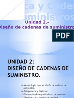 UNIDAD 2 DISEÑO DE CADENAS DE SUMINISTRO