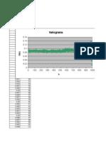 graficos variograma
