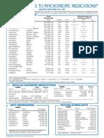 Quick Reference 2014 psychiatric medicine