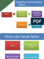 stres dan asma