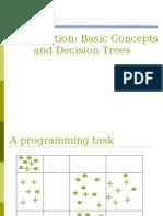 Classification Decision Tree