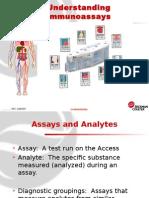 003-Understanding-Immunoassays.ppt