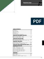 Catálogo de lámparas de proyección GE