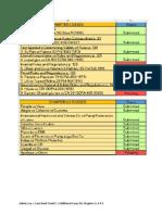 ADMIN LAW CASE BANK W5.pdf