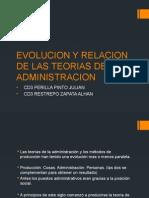 Evolucion y Relacion de Las Teorias de La Administracion