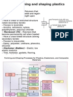 Ch-19-Plastics-and-Composite-materials1.pptx