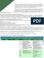 Guía Para El Desarrollo de Proyectos Sociales Con El Enfoque de Marco Lógico