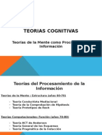 PPT Teorias Del Procesamiento de La Información