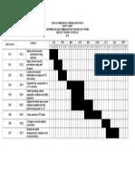 Carta Gantt Coursework F4 2015