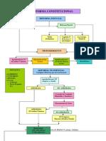 reforma-const.pdf