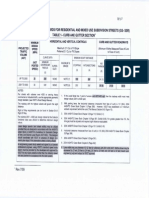 Exhibits_3-5 geom deif stsndsr residental.pdf