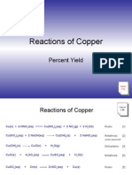 Reactions of Copper