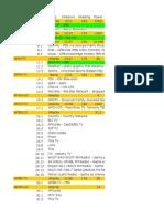 User CP9185 AutoScanner   Automotive Industry   Automobiles