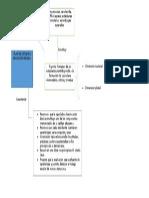 Caracteristicas de Plan de Estudio