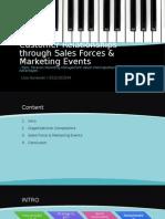 Peran Marketing Management dalam Meningkatkan Competitive Advantage