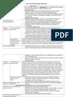 Micro Teach Lesson Plan Elaborated4-1