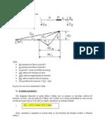 Formule de calcul pentru caderea de tensiune
