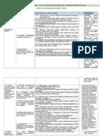cartel de competencias, capacidades e indicadores 5° grado.docx