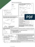 Ejemplos de Aceleración Constante en Una Dimensión