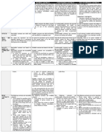 Table of Contracts
