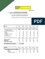 dems budget spreadsheet spring 2015 xlsx