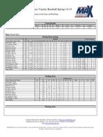 (central (marlow, ok)) season report baseball spring 14-15  (1fd306d6-83fb-478d-b370-f9a6d6d7b097) (1)