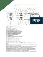 Sistema Hidráulico y de La Dirección