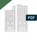 Hiragana Katakana Chart