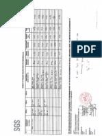 Sample of Summary of Welder