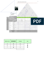 Exemplo - QFD de Poltronas