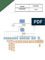 Estructura Registro Mercantil de Guatemala