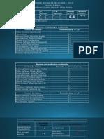 Informe Anual  Jefatura 3 ° A 2013 (1)