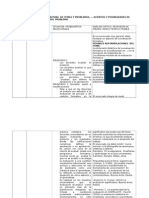 Caso 1.1 Tema y Situación Problemática
