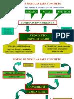 2013+PPT+TECNOLOGIA+DISEÑO+DE+MEZCLAS+DE+CONCRETO+EN+ES.ppt
