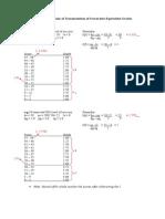 Transmutation Table Computation