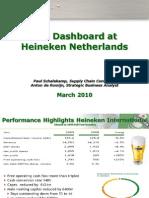 Heineken_Netherlands_Every_Angle_KPI-Dashboard_4maart.pdf