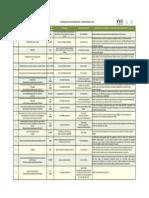 Calendario Evaluaciones 2015