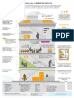 Como Criar Uma Empresa Sustentável