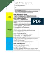 """Dosificaciã""""n Enero- Junio 2015 Dgb 2 y 4 Sem"""
