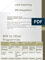 BPR and Relevant Technologies