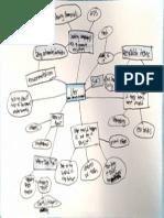 ideaweb.pdf