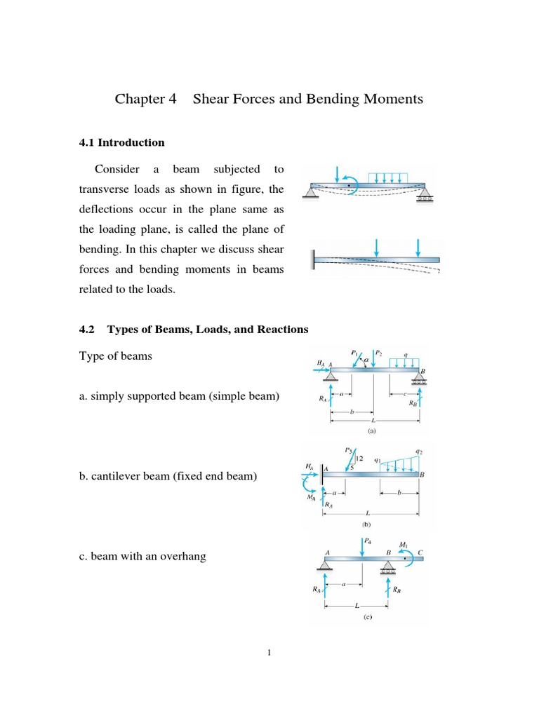 Shear Force And Bending Moment Beam Structure Loading Diagram